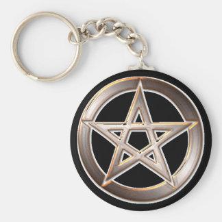 llavero del pentagram