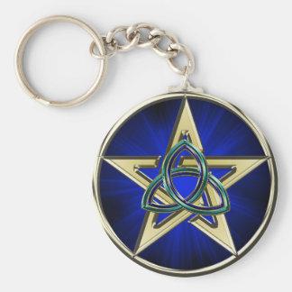Llavero del Pentagram de Triquetra