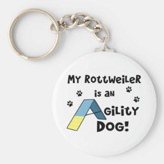 Llavero del perro de la agilidad de Rottweiler