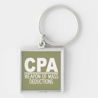 Llavero del personalizado de CPA