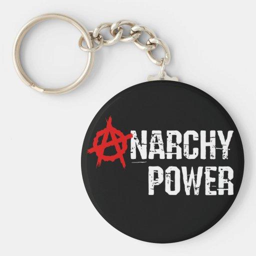 Llavero del poder de la anarquía