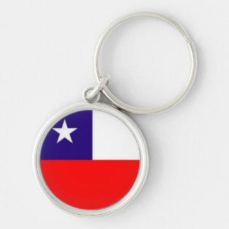 Llavero del premio de la bandera de Chile