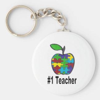 Llavero del profesor #1