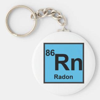 Llavero del radón