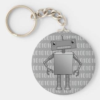 Llavero del Robo-Muchacho
