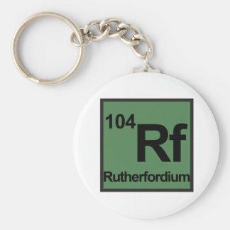 Llavero del Rutherfordium