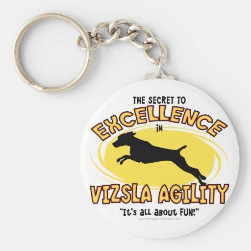 Llavero del secreto de Vizsla de la agilidad