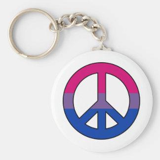 Llavero del signo de la paz de la bandera del Bise