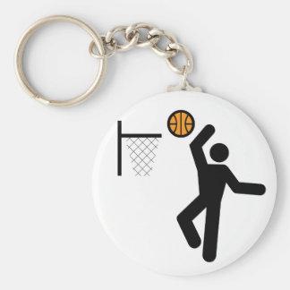 Llavero del símbolo del baloncesto