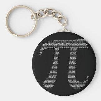 Llavero del símbolo del pi
