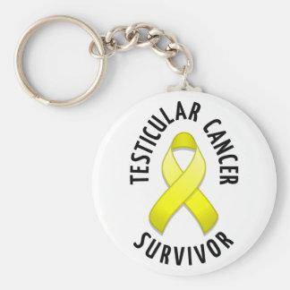 Llavero del superviviente del cáncer testicular