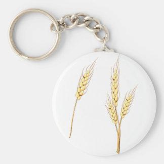 Llavero del trigo