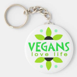 Llavero del vegano