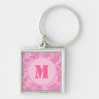 Llavero femenino del monograma del camuflaje rosad