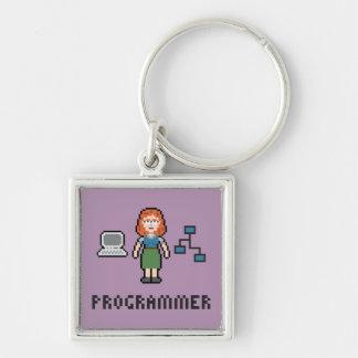 Llavero femenino del programador del pixel