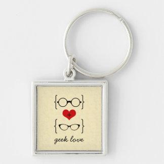 Llavero Geeky del premio de los vidrios