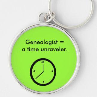 Llavero - Genealogist = una época unraveler.