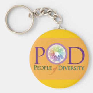Llavero - gente de la diversidad