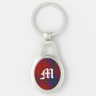 Llavero hermoso del monograma de la tela escocesa llavero plateado ovalado