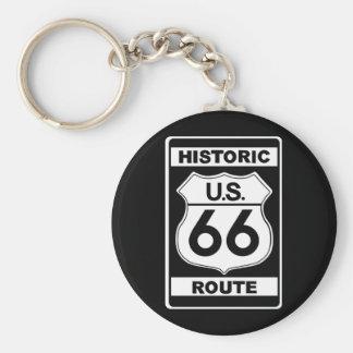 Llavero histórico de la ruta 66