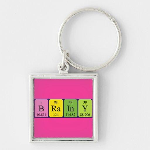 Llavero inteligente del nombre de la tabla periódi