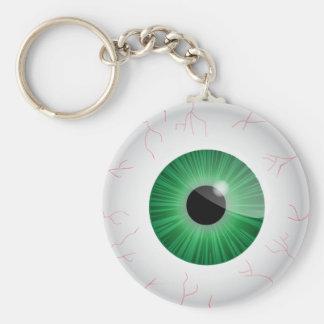 Llavero inyectado en sangre verde del globo del oj