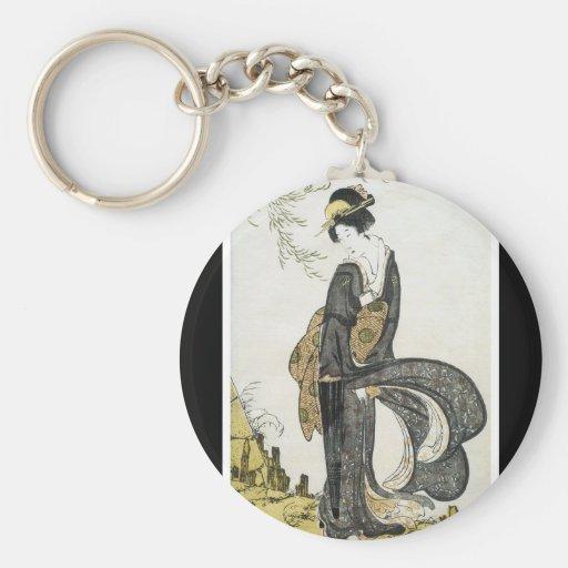 Llavero japonés antiguo del arte