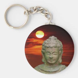 Llavero   Keychains Buda