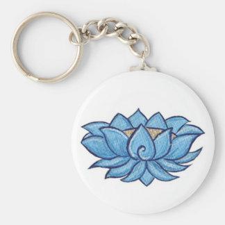 LLAVERO Lotus