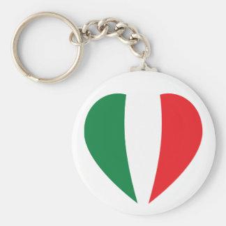 Llavero: Mi corazón está en Italia Llavero Redondo Tipo Pin