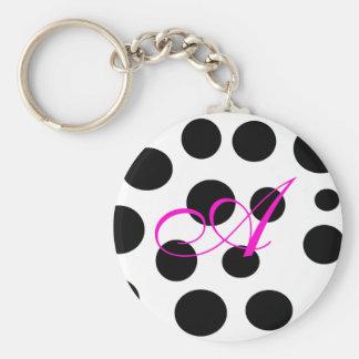 Llavero negro y rosado retro del monograma