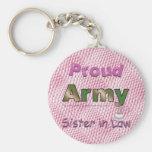Llavero orgulloso de la cuñada del ejército