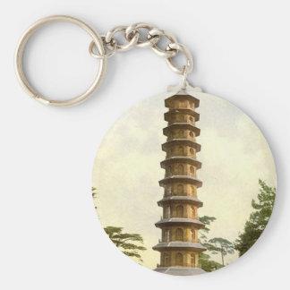 Llavero - pagoda, jardines de Kew