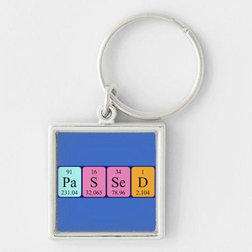 Llavero pasajero del nombre de la tabla periódica