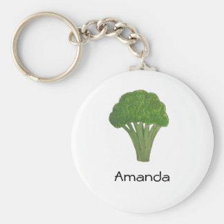 Llavero personalizado del bróculi