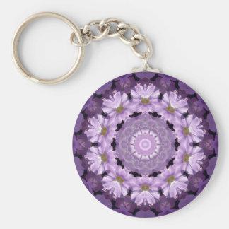 Llavero púrpura de las petunias