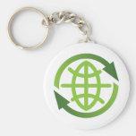 Llavero: Reciclaje de símbolo