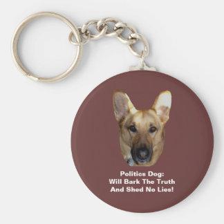 Llavero redondo del botón del perro de pastor