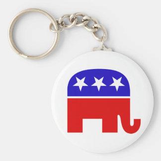Llavero republicano del elefante
