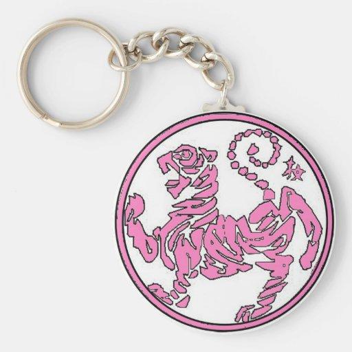 Llavero rosado del tigre de la economía