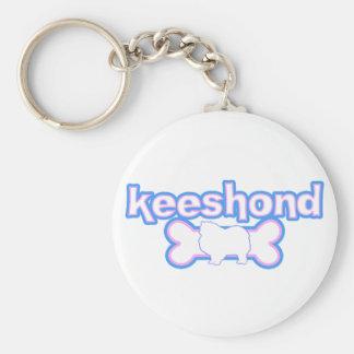 Llavero rosado y azul del Keeshond