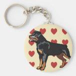Llavero - Rottweiler