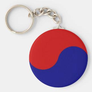 Llavero surcoreano de yang del yin del detalle de