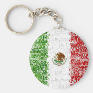 Llavero textual de México
