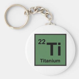 Llavero Titanium
