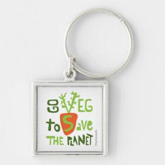 Llavero vegetariano del lema de las letras de la m