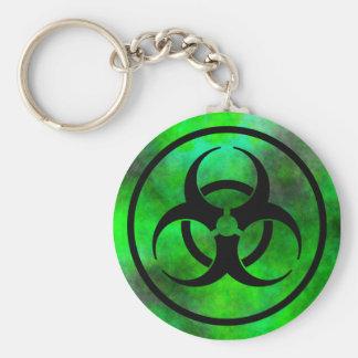 Llavero verde del símbolo del Biohazard de la nieb