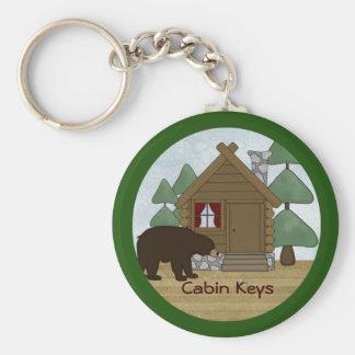 Llaves rústicas de la cabina del país de la casa llavero redondo tipo pin