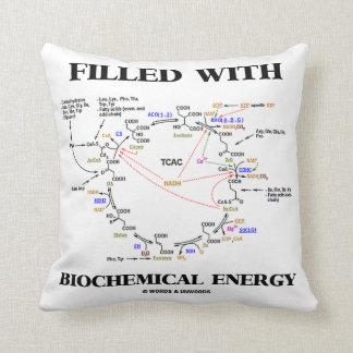 Llenado de la energía bioquímica (ciclo de Krebs) Cojín