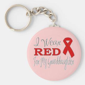 Llevo el rojo para mi nieta (la cinta roja) llavero
